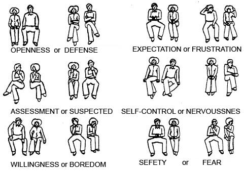 body language of sex