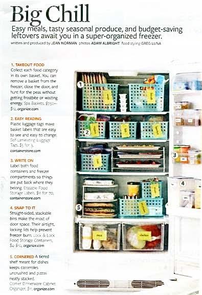 Homestead Revival Upright Freezer Organization