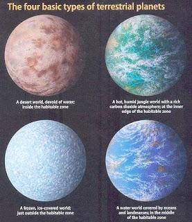 Hunt for Alien Earths: The four basic types of terrestrial ...