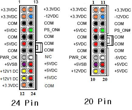 Din Connector To 1 4 Plug, Din, Free Engine Image For User
