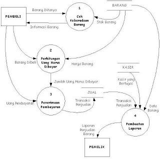 Pradiptadevie pradiptadevie page 3 diagram nolzero overview diagram ccuart Gallery