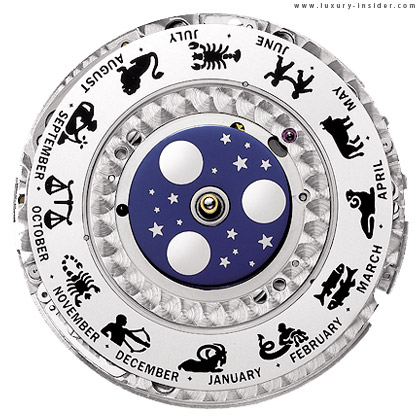 Oracles And Archetypes The 12 Signs Of The Zodiac Their