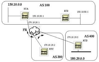 Tutorial bgp protocol pdf