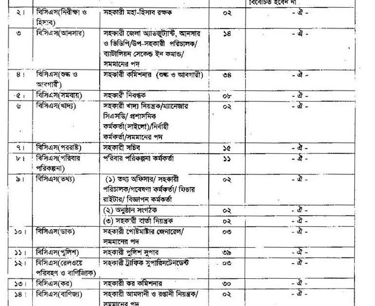 30th bcs circular pdf