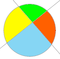 Soluciones a problemas matemáticos: Partiendo el reloj