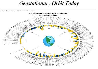low earth orbit freefall - photo #28