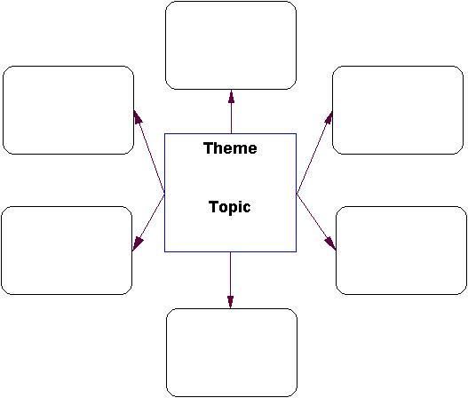 Ms Word Flowchart Template. Process Flow Chart Template 9 Free
