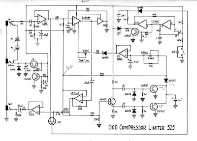 guitartech dod compressor limiter 525. Black Bedroom Furniture Sets. Home Design Ideas