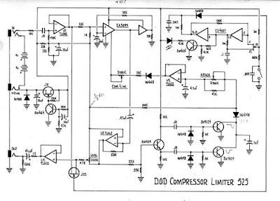 GuitarTech: DOD Compressor Limiter 525