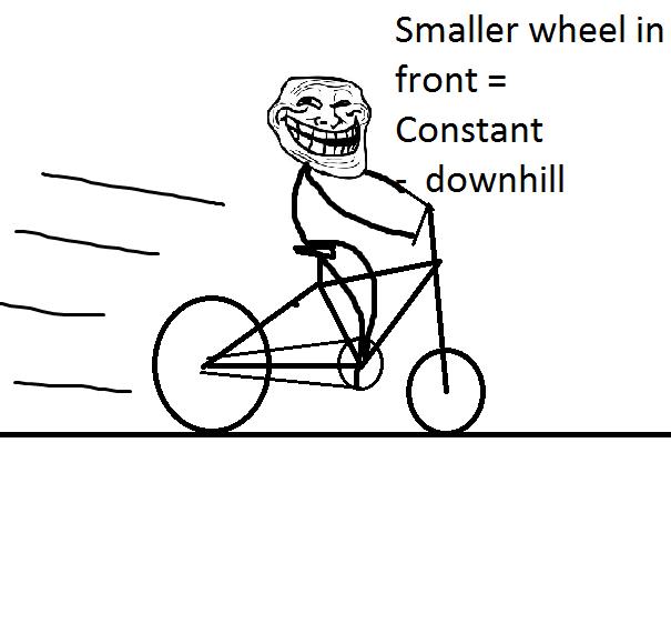 Work In Progress: Troll physics