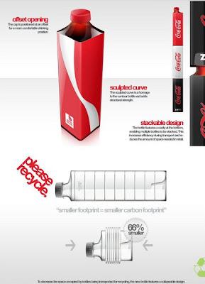 [Image: evolution_of_cocacola_bottle_design_04.jpg]