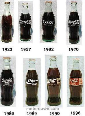 [Image: evolution_of_cocacola_bottle_design_02.jpg]