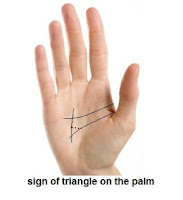 Triangle Sign - Reading Palmistry
