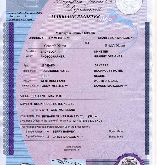 Blogolin: Official (legal??) Proof
