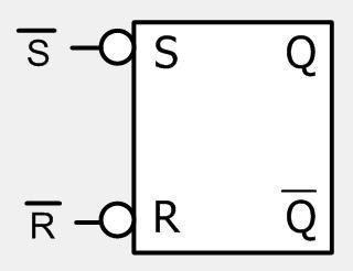 Digital System Tutorial: SR latch