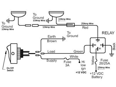 Spotlight Wiring Diagram With Switch Ac Delco Radio 1969 Camaro 1989   Schematic