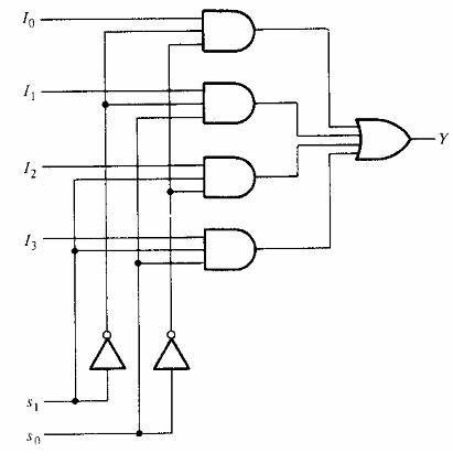digital circuit lab manual   electronics encyclopedia logic trainer circuit diagram synchronous circuit diagram logic
