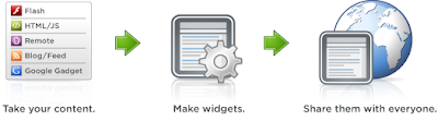 widgetbox-take-your-content-make-widgets-share-them-with-everyone