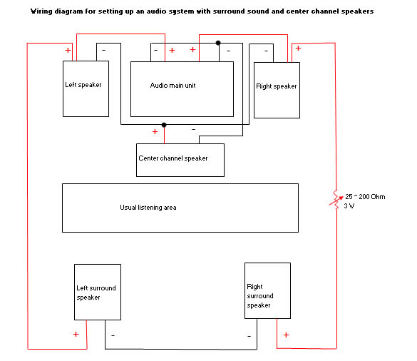 adding a center channel speaker to an audio system subwoofer for surround sound systems wiring diagrams
