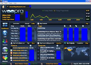 Woopra Analytics Dashboard