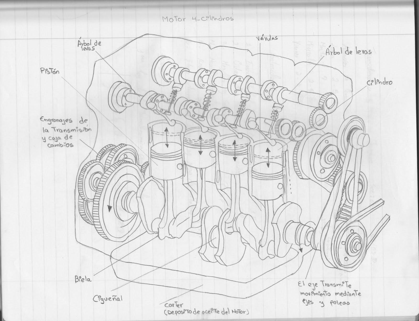 Fundamentos De Maquinas I Motor De 4 Tiempos