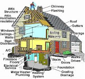 SureView Home Inspection Services, Home Inspector 1-888-412-VIEW (8439)