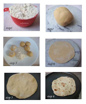 how to make soft chapati/roti-step by step pictures