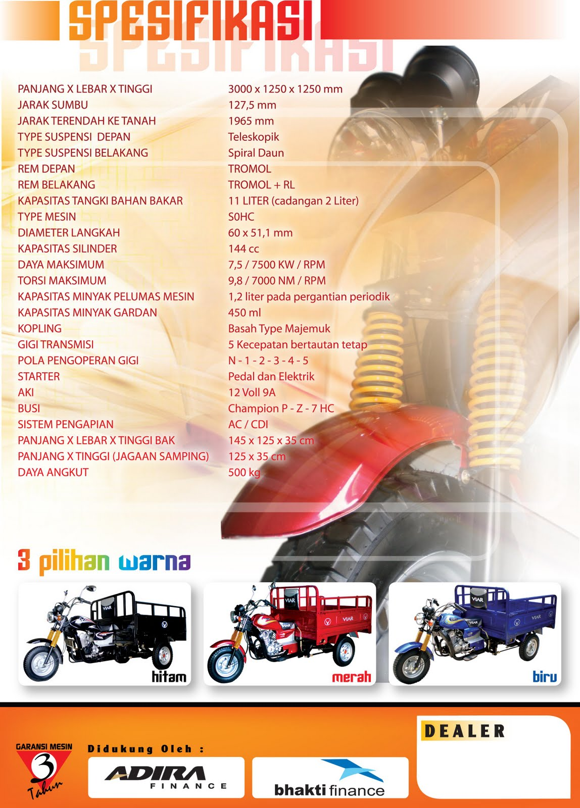 Harga Sepeda Motor Honda Daerah Malang