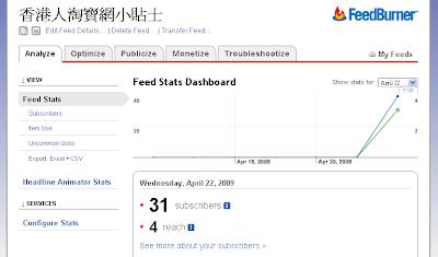香港人淘寶網小貼士: Feedburner