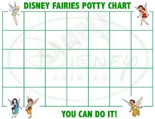 ERINMTZ - Character party items and potty training reward ...
