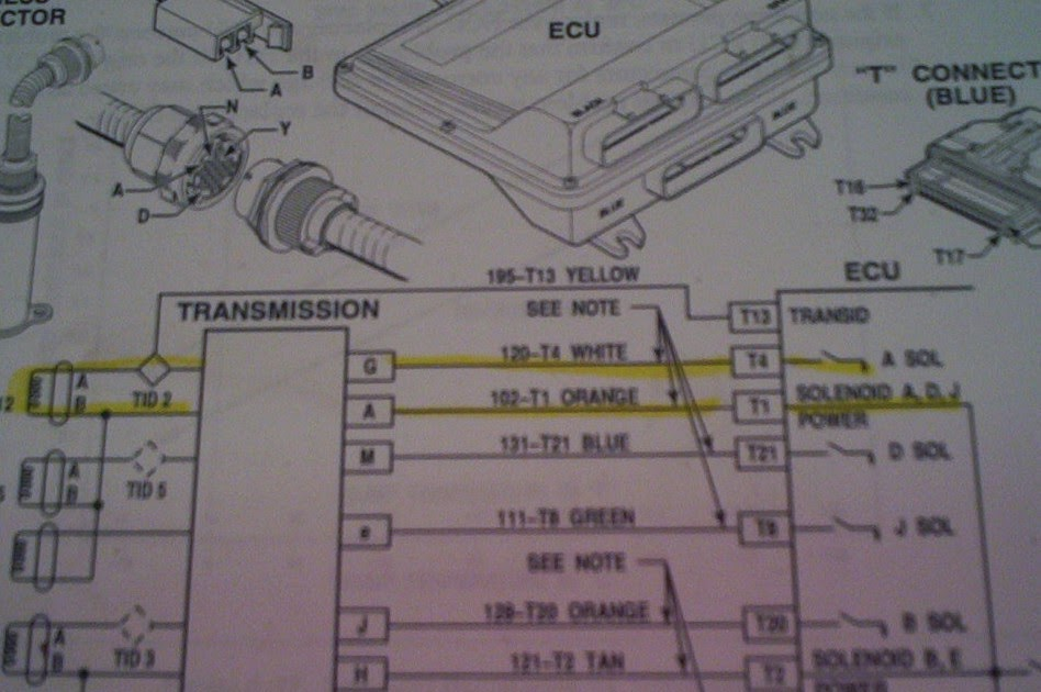 Allison 2200 Transmission Wiring Diagram Allison Jzgreentowncom