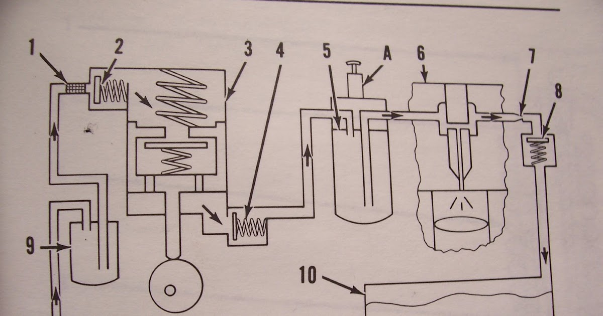 Cat 3116 Fuel Pump Diagram