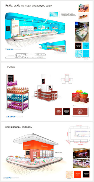 Дизайн проект супермаркета