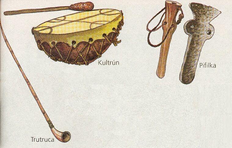 Instrumentos Musicales Mapuches Imagenes