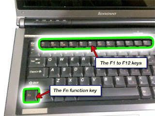 What is the use of Functional Keys in Keyboard