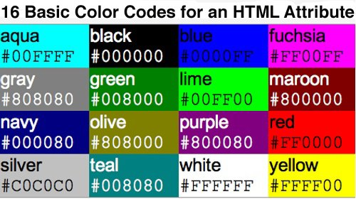 HTML Color Chart How to use the HTML Color Codes, Google Blogging