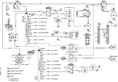 Ford Fleet Wiring Diagrams 1970 Chevelle Ignition Diagram Llv Postal Vehicle Diagram, Llv, Free Engine Image For User Manual Download