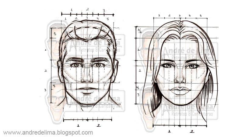 Rostos Desenhos: ALODesenhos: ROSTO MASCULINO E FEMININO 1