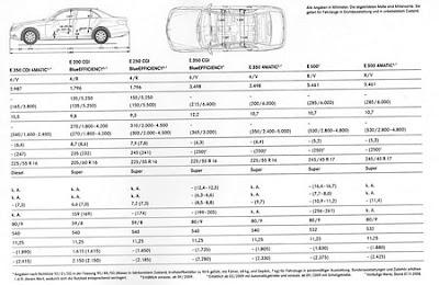Mercedes Light Bulbs Hyundai Light Bulbs Wiring Diagram
