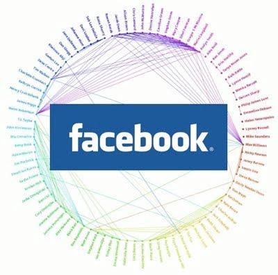 social media open graph