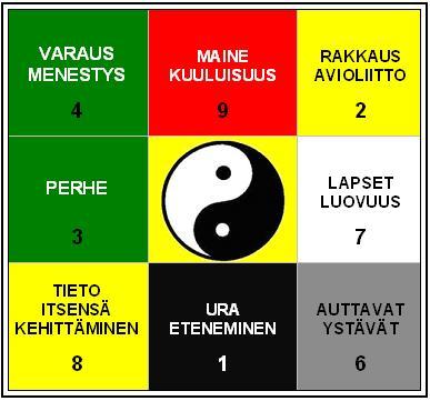 Ilmansuunnat Ja Suomen Kartta Youtube