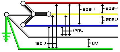 3+phase+120-208  V Transformer Wiring Diagram on