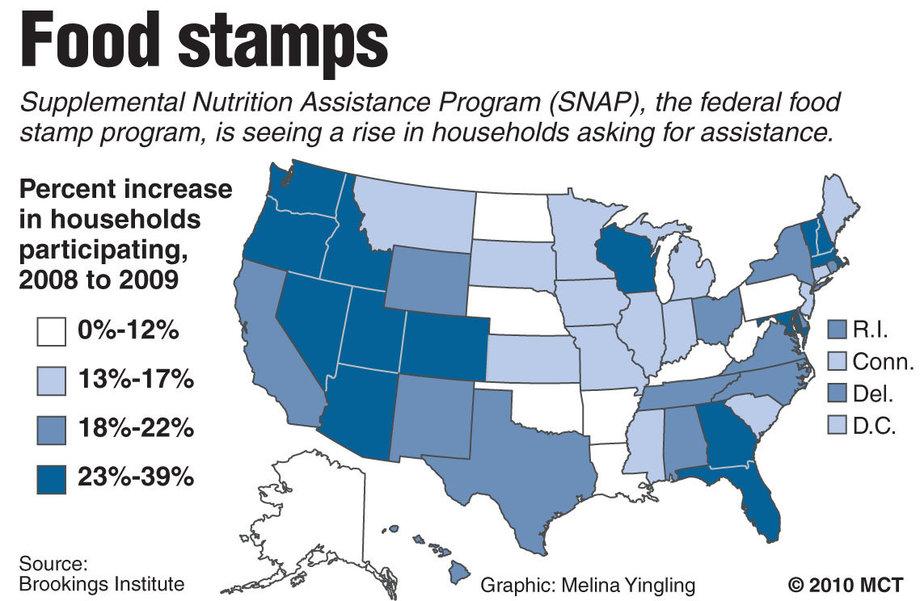 Massachusetts Food Stamp Program