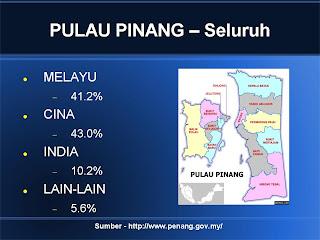 Image result for melayu pulau pinang maju