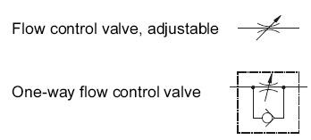 Pneumatic Valve Symbols Flow Control Valves