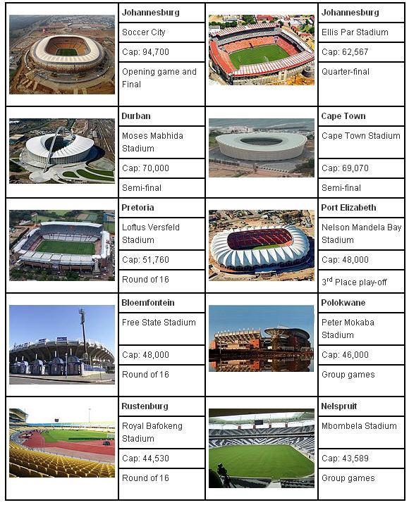 Landkartenblog Fußball Weltmeisterschaft 2010 Alle Wm Stadien Auf