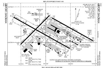 Airport Light Diagram Airport Maps Wiring Diagram ~ Odicis