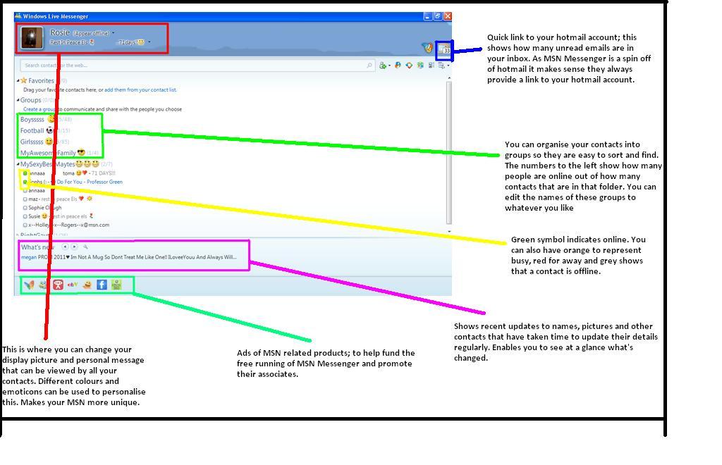 Rosie's IT Blog: MSN Messenger