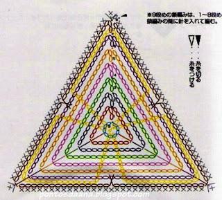 Узоры для вязания крючком - узор треугольники Вязаная.