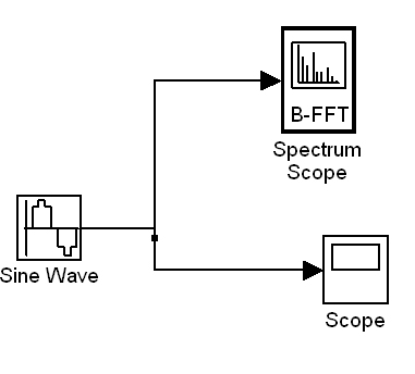 MATLAB SIMULINK PROGRAM FOR DISCRETE SINE WAVE ~ TechWorld